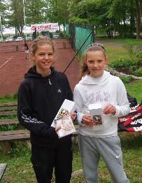 Stockholm Tennis Academy Vinnare Tävling